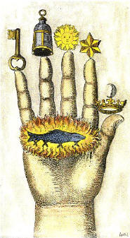 Old Alchemical Illustration:Alchemical Hand